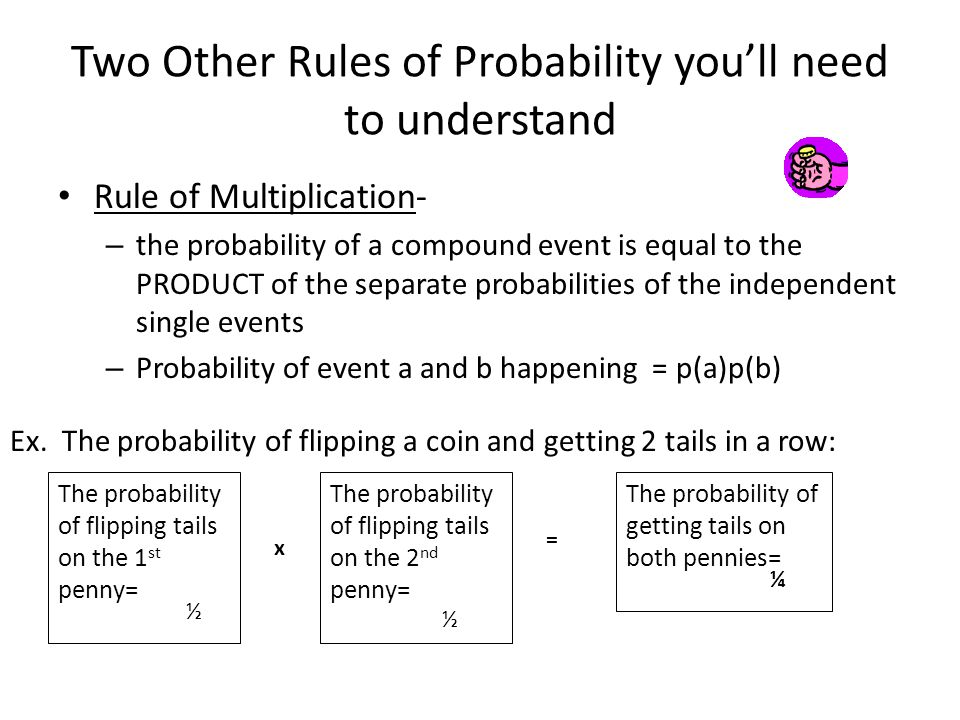 Two Other Rules of Probability you'll need to understand