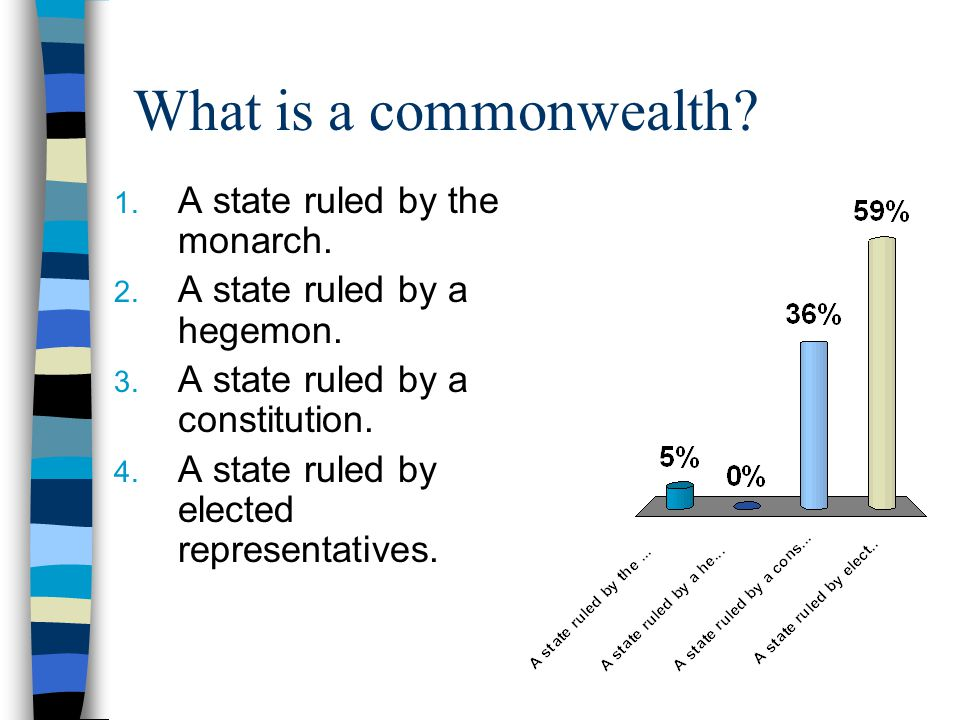 What is a commonwealth A state ruled by the monarch.