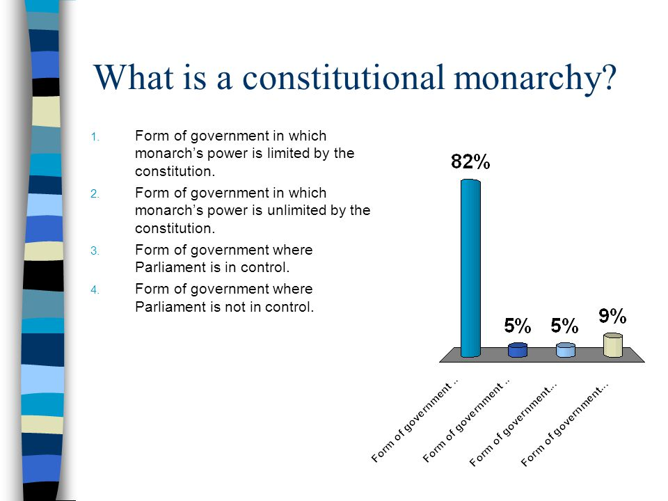 What is a constitutional monarchy