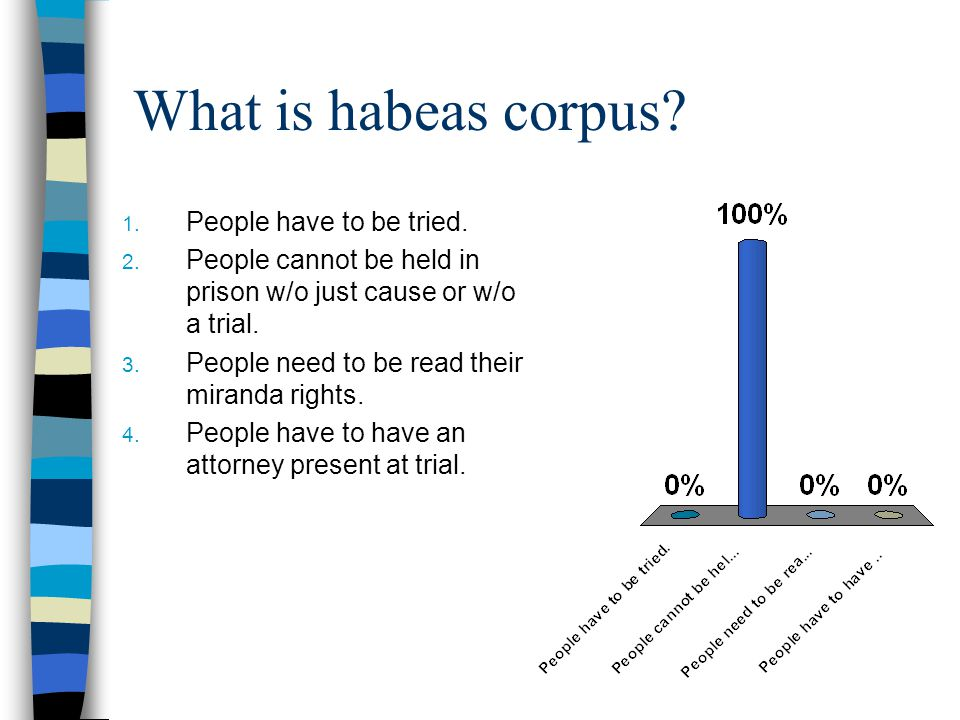 What is habeas corpus People have to be tried.