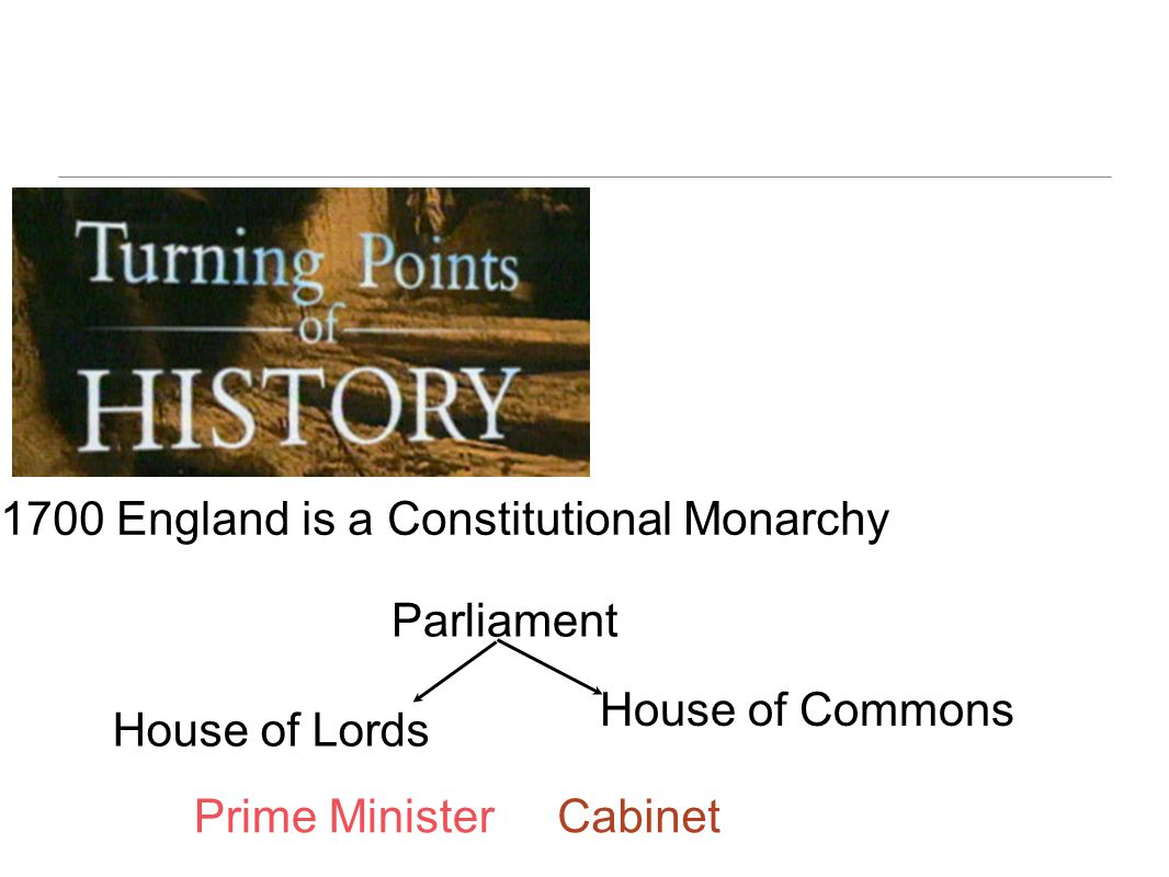 1700 England is a Constitutional Monarchy