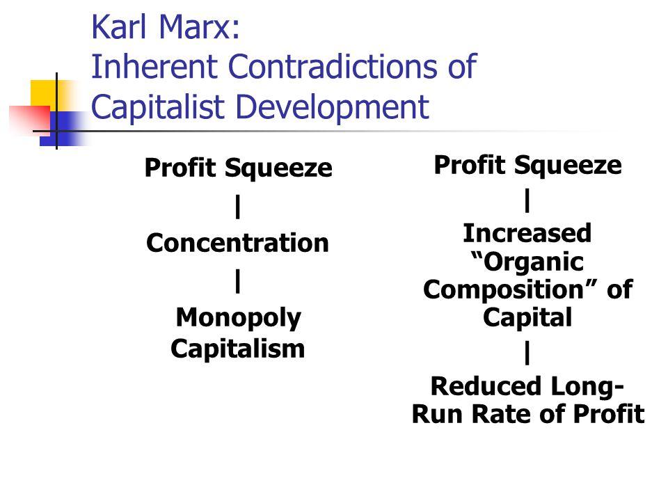Karl Marx: Inherent Contradictions of Capitalist Development