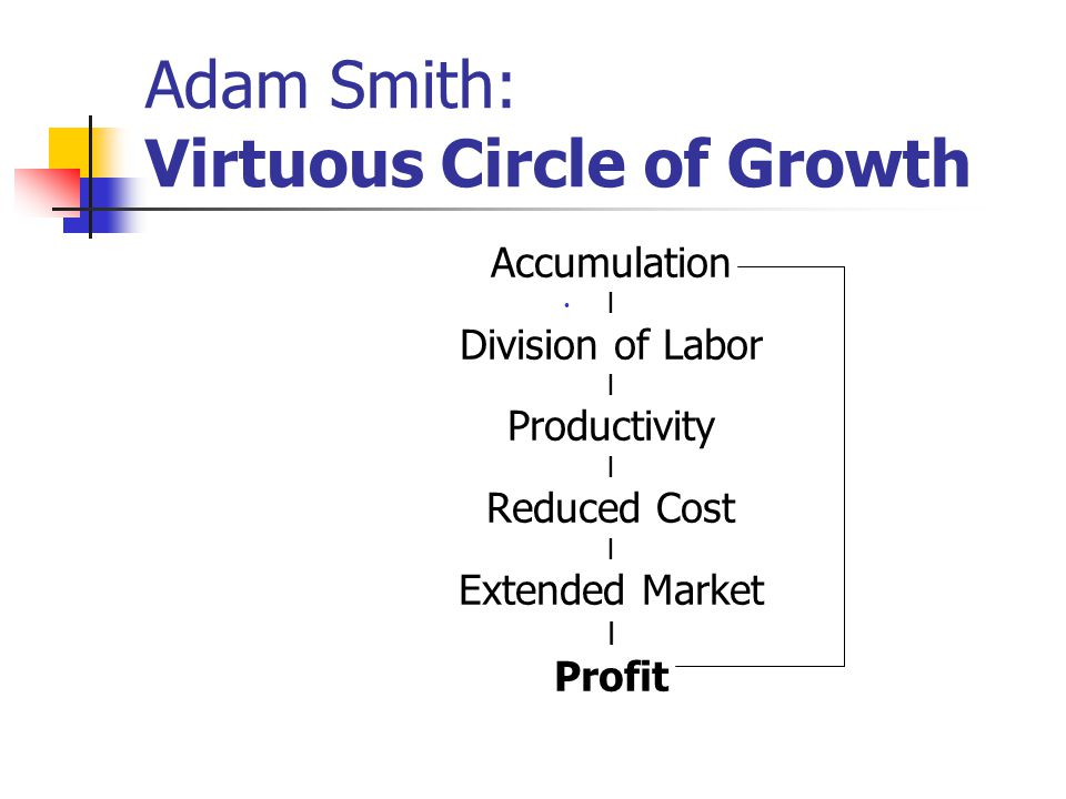 Adam Smith: Virtuous Circle of Growth