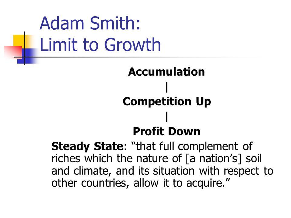 Adam Smith: Limit to Growth