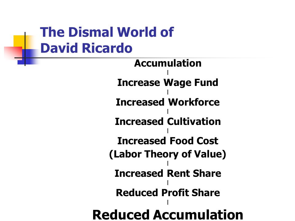 The Dismal World of David Ricardo