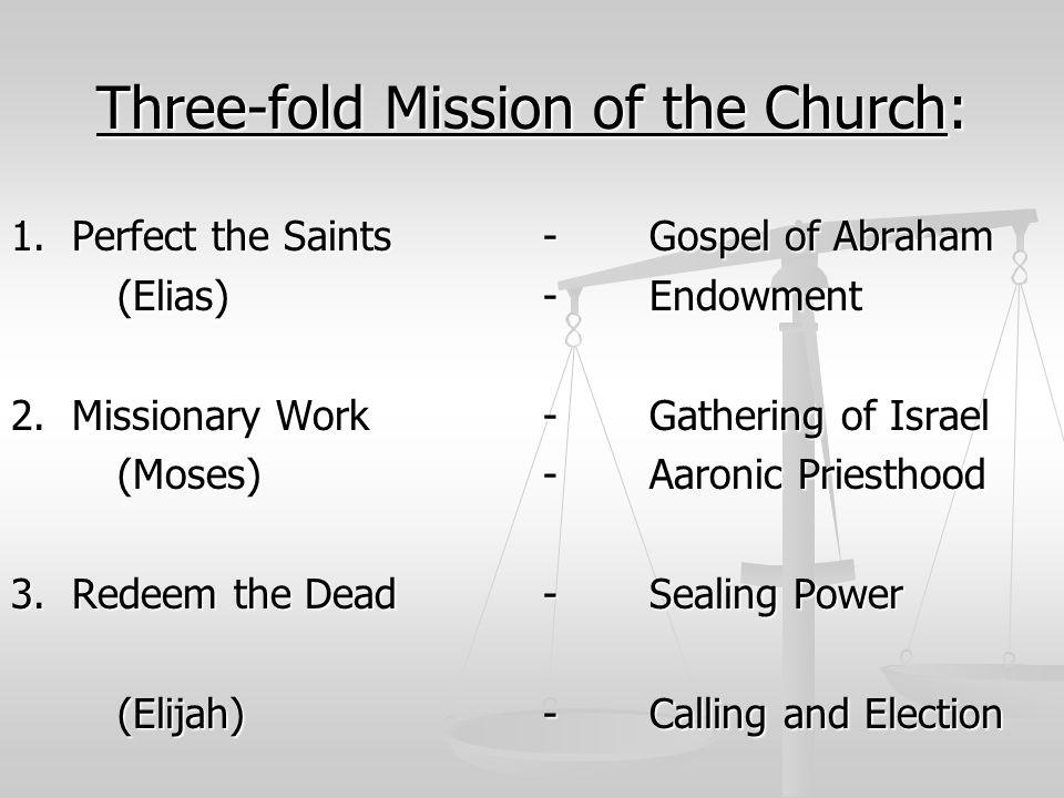 Three-fold Mission of the Church: