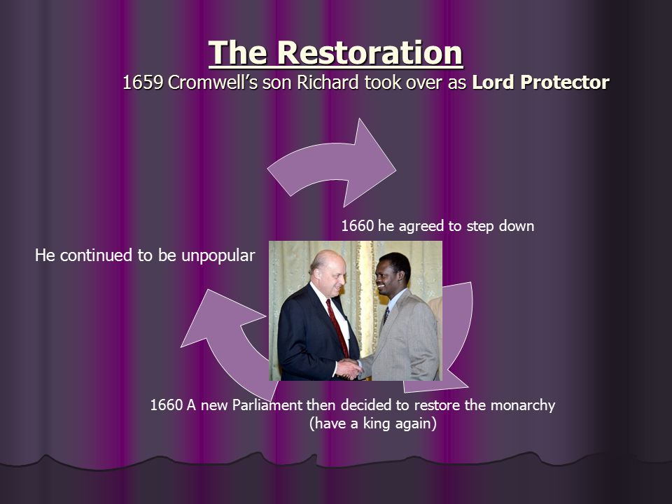 The Restoration 1659 Cromwell's son Richard took over as Lord Protector