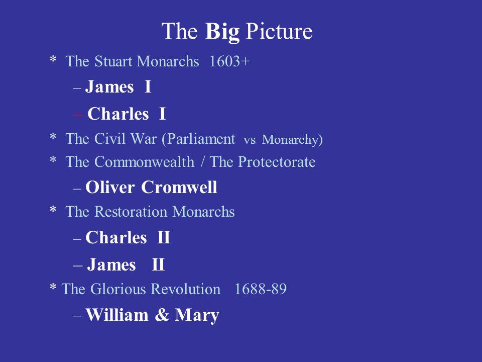 The Big Picture Charles I James II * The Stuart Monarchs 1603+ James I