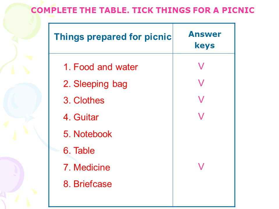 Things prepared for picnic