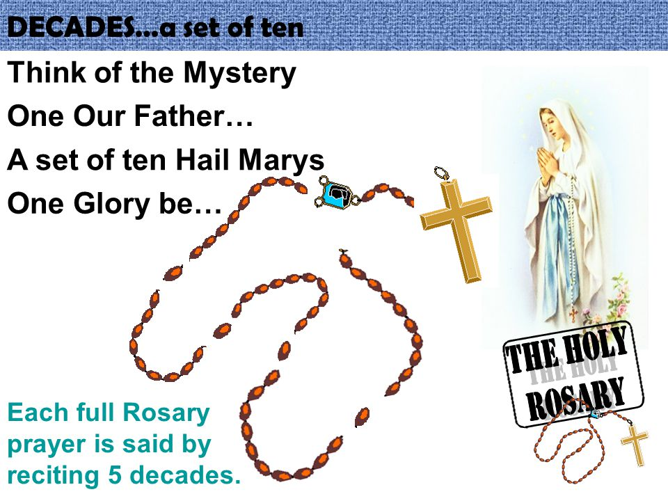 THE HOLY ROSARY DECADES…a set of ten Think of the Mystery