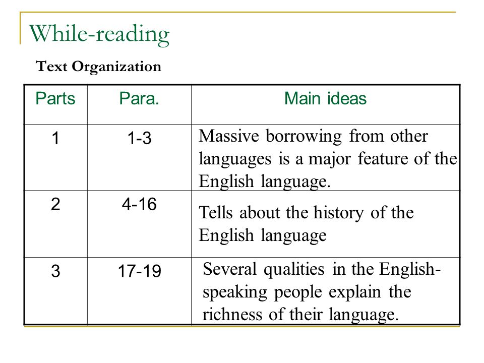While-reading Text Organization