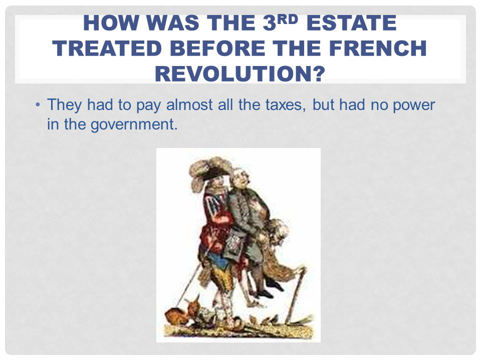 How was the 3rd Estate treated before the French Revolution