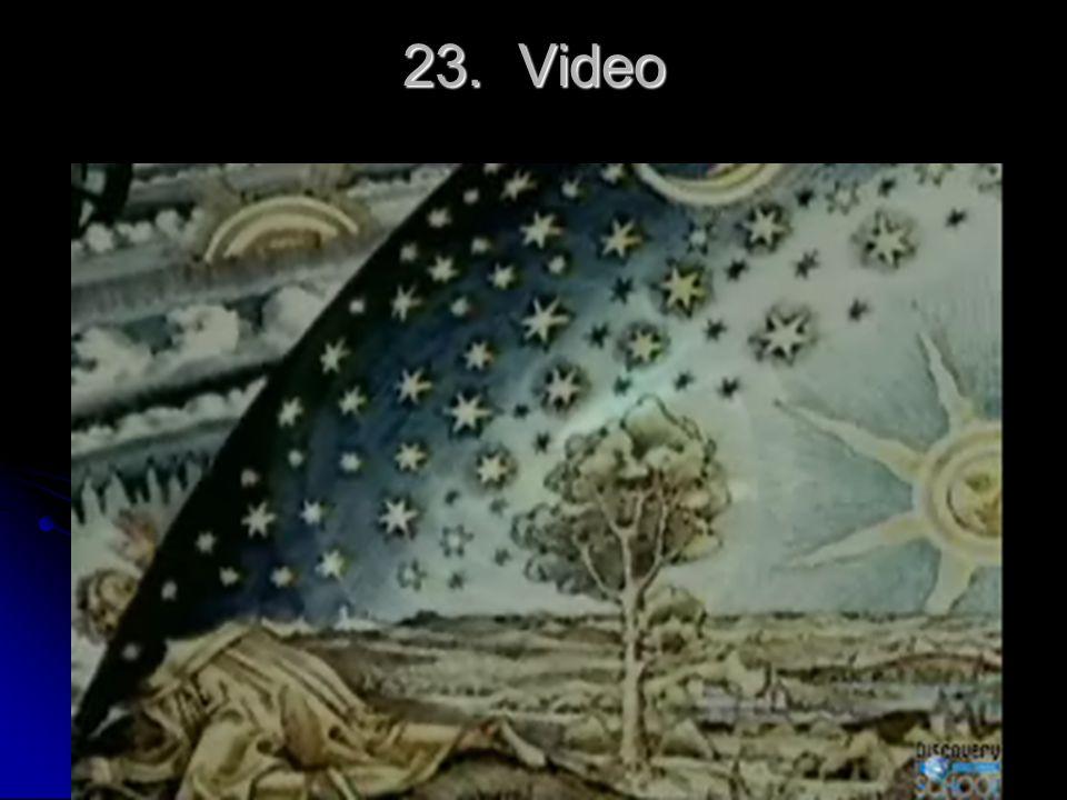 23. Video 23. Video Self explanatory