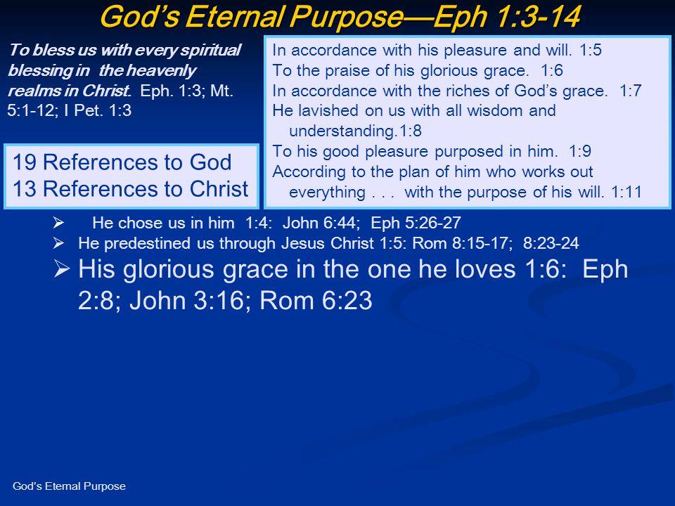 God's Eternal Purpose—Eph 1:3-14
