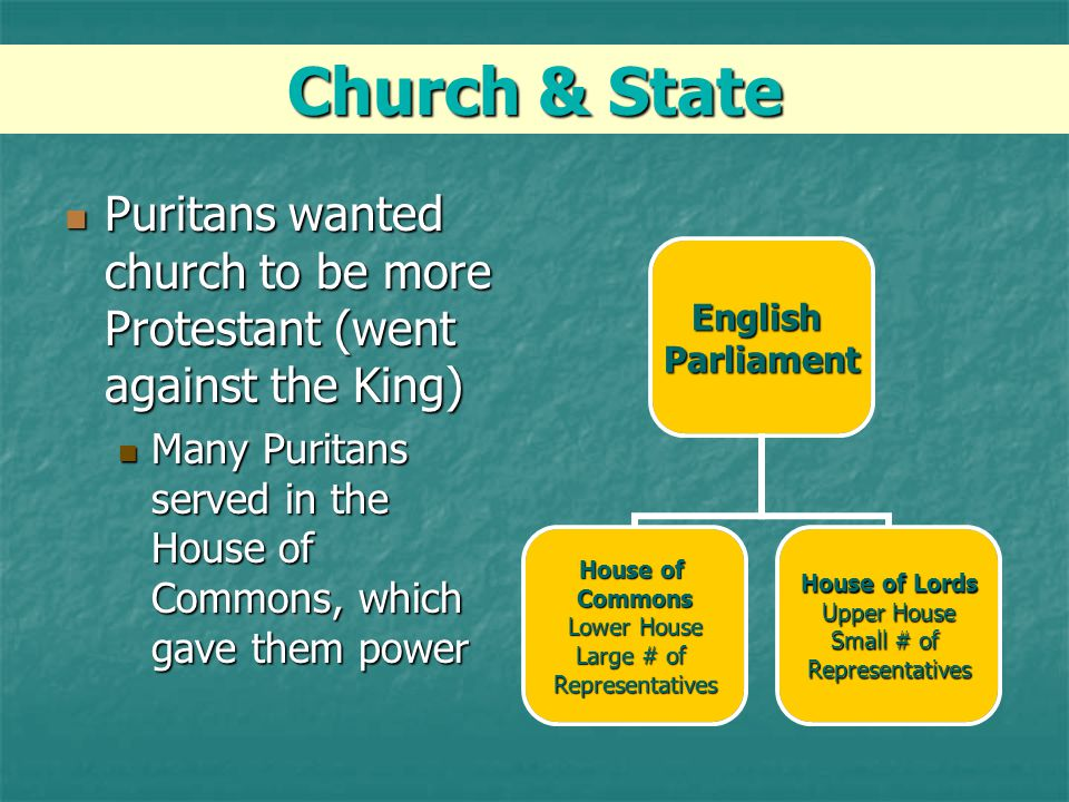 Church & State Puritans wanted church to be more Protestant (went against the King)
