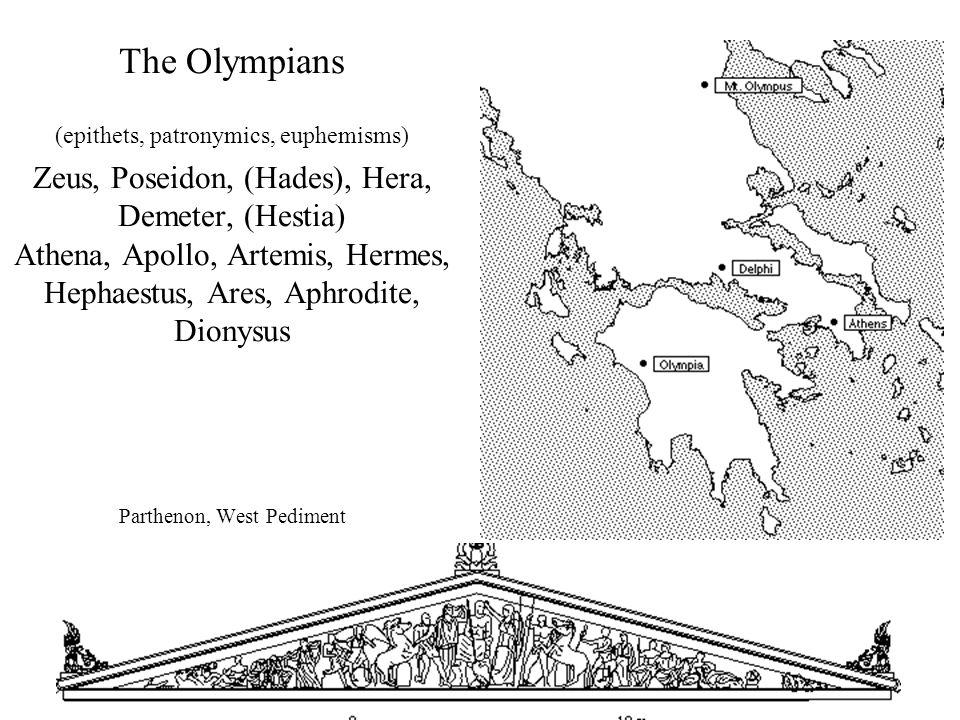 The Olympians (epithets, patronymics, euphemisms) Zeus, Poseidon, (Hades), Hera, Demeter, (Hestia) Athena, Apollo, Artemis, Hermes, Hephaestus, Ares, Aphrodite, Dionysus Parthenon, West Pediment