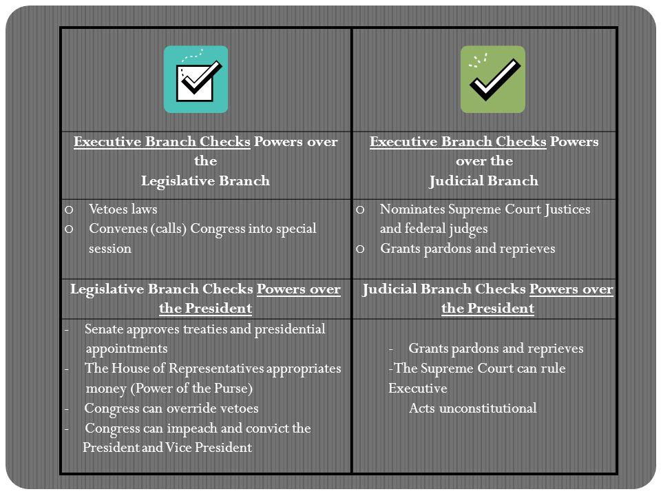 Executive Branch Checks Powers over the Legislative Branch