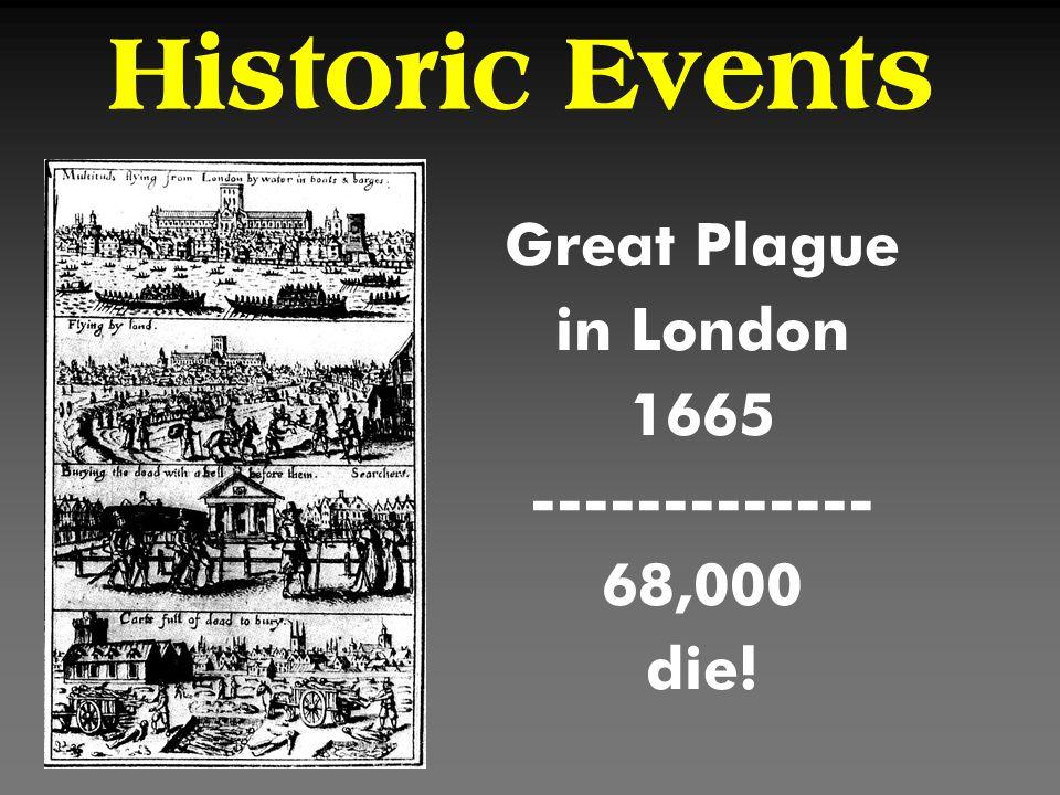 Great Plague in London 1665 ------------- 68,000 die!
