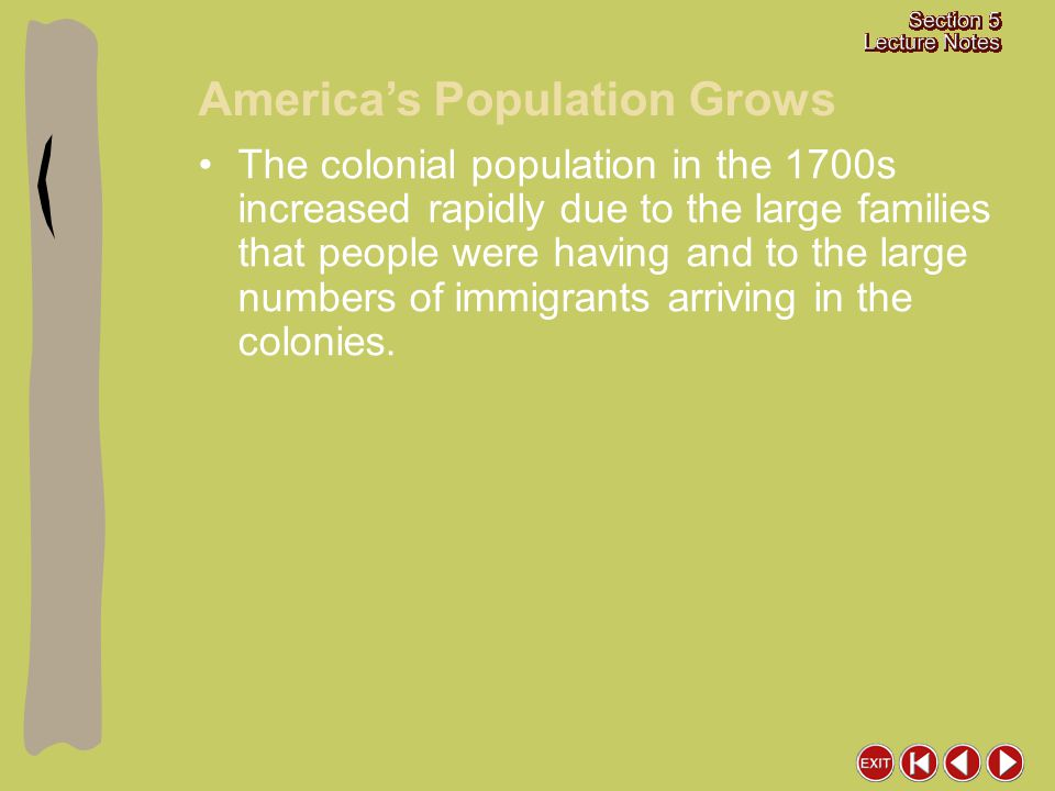 America's Population Grows
