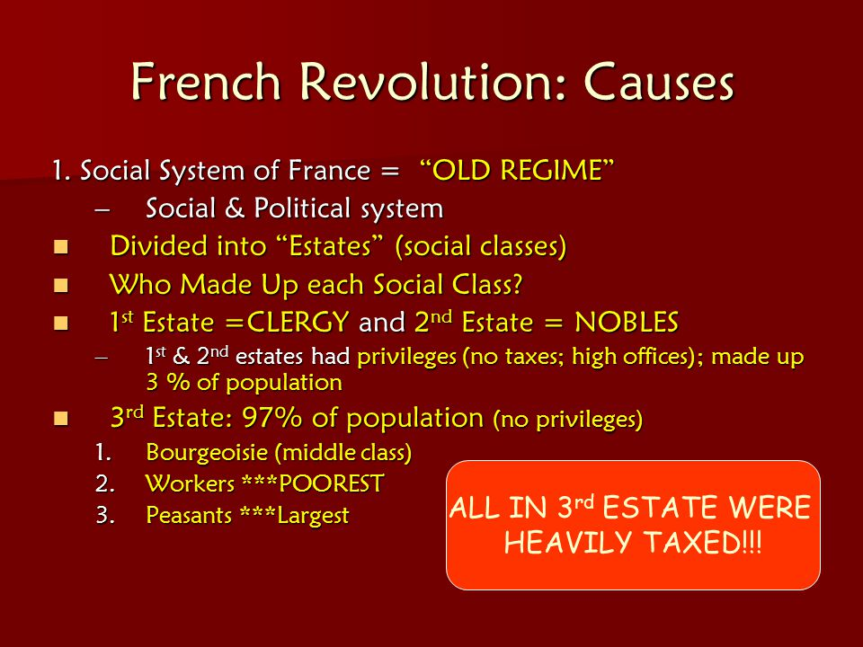 French Revolution: Causes