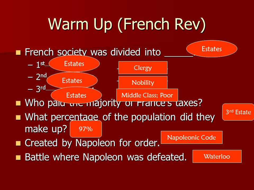 Warm Up (French Rev) French society was divided into .