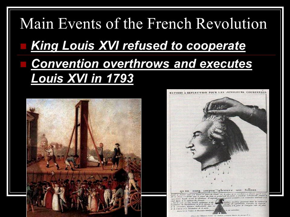 Main Events of the French Revolution