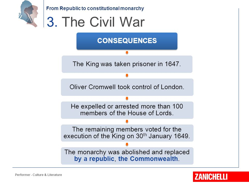 3. The Civil War CONSEQUENCES Performer - Culture & Literature