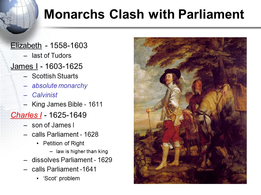 Monarchs Clash with Parliament