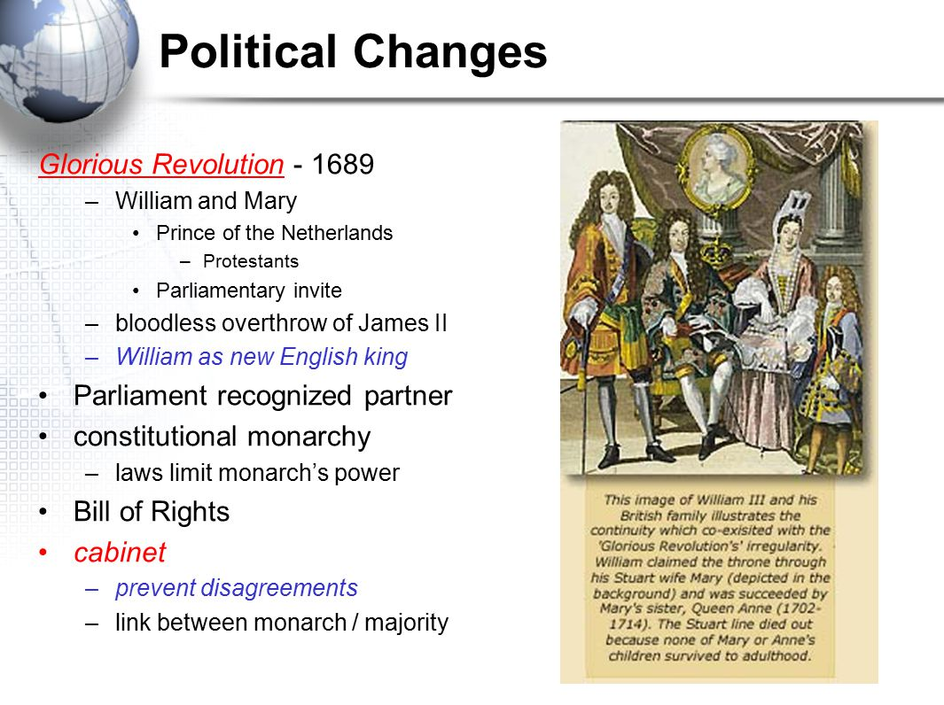 Political Changes Glorious Revolution - 1689