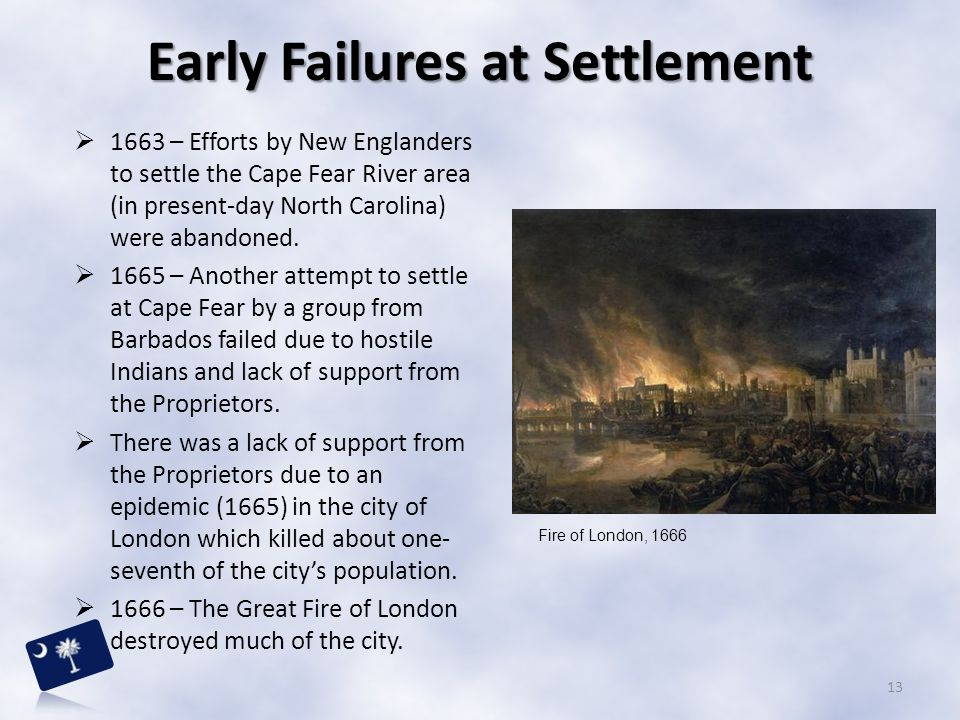 Early Failures at Settlement
