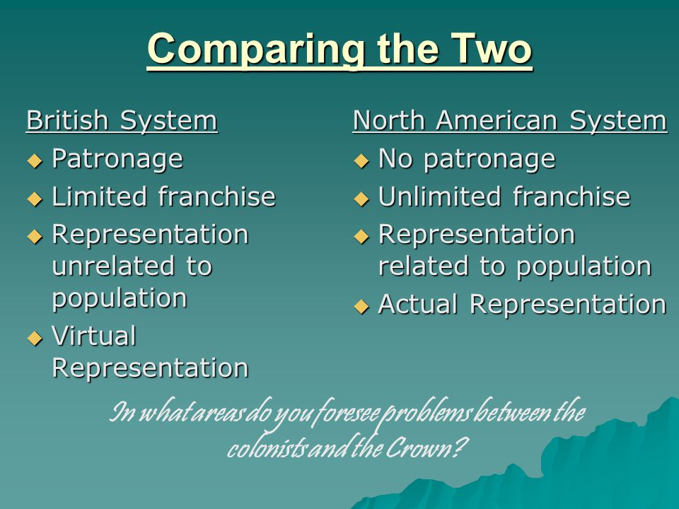 Comparing the Two British System. Patronage. Limited franchise. Representation unrelated to population.