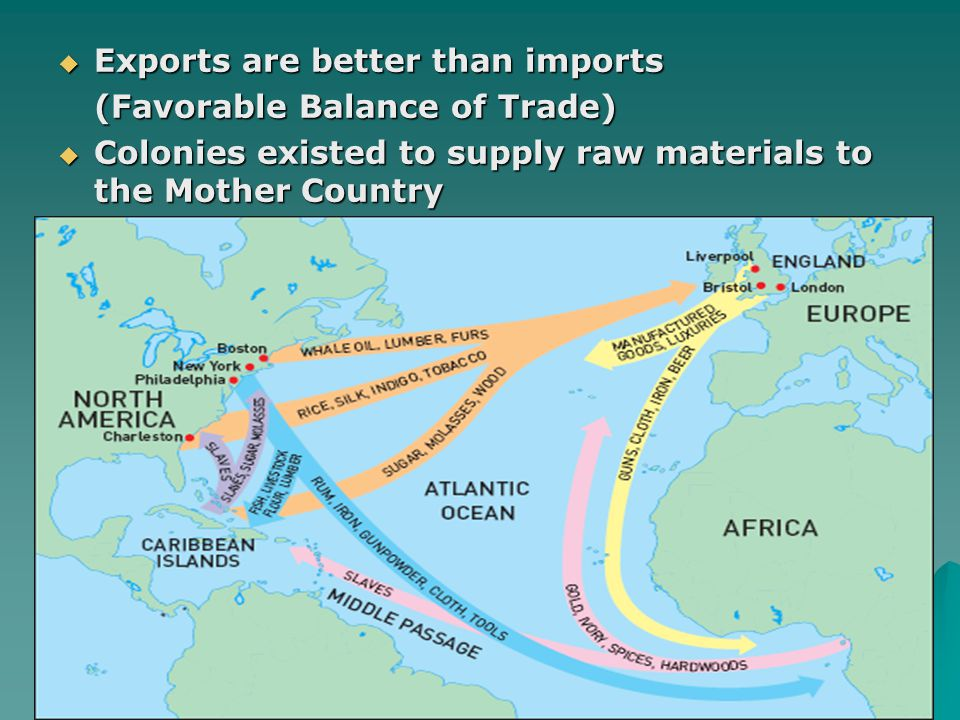 Exports are better than imports