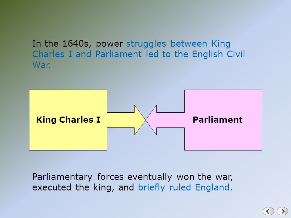 In the 1640s, power struggles between King Charles I and Parliament led to the English Civil War.