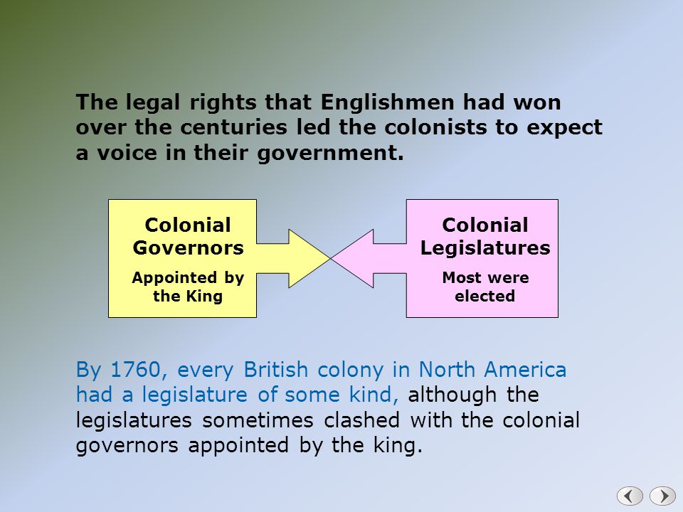 Colonial Legislatures