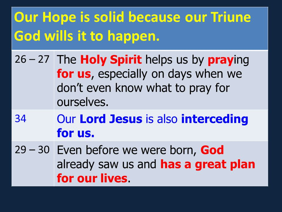 Our Hope is solid because our Triune God wills it to happen.