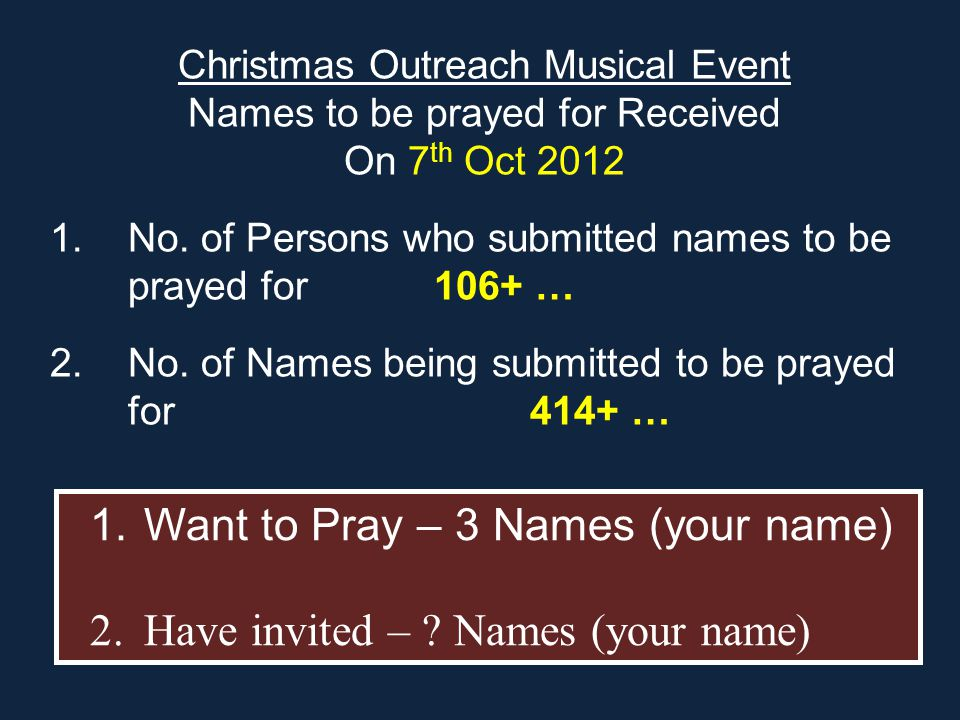 Want to Pray – 3 Names (your name) Have invited – Names (your name)