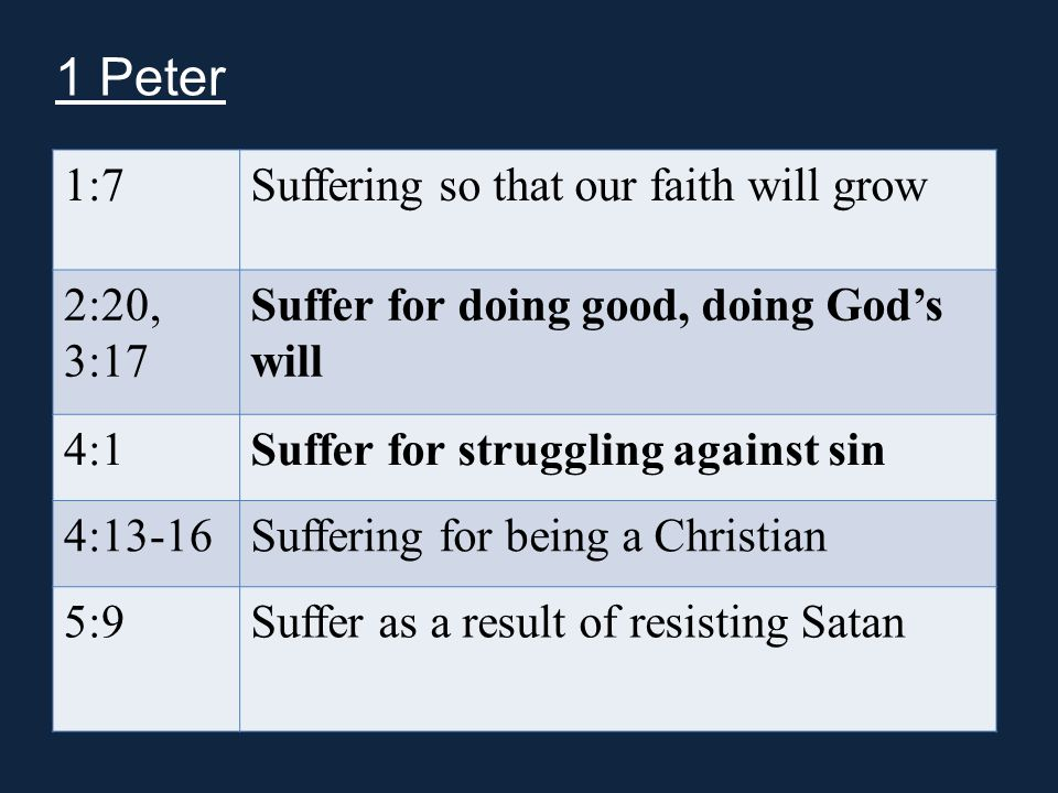 1 Peter – 1:7 Suffering so that our faith will grow 2:20, 3:17