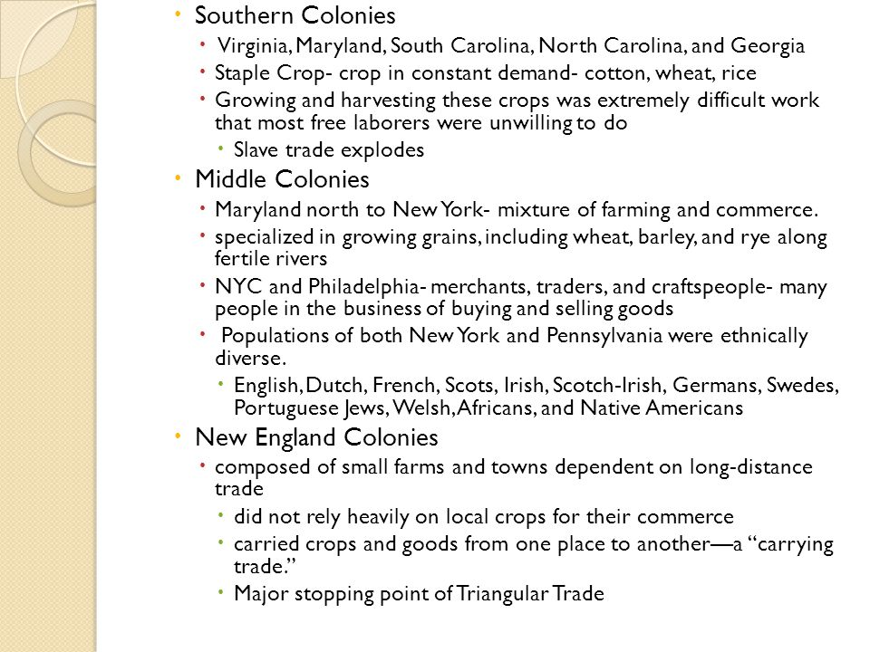 Southern Colonies Middle Colonies New England Colonies