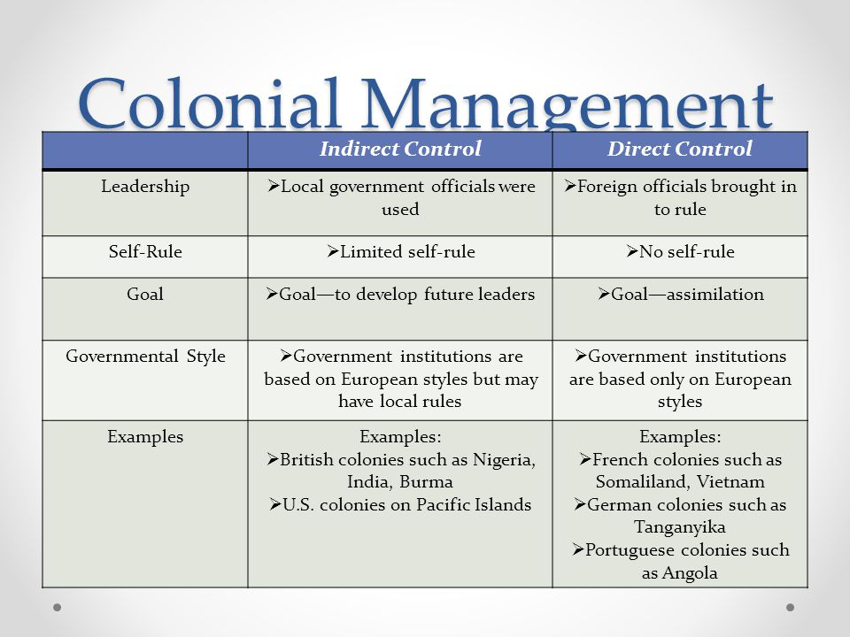 Colonial Management Indirect Control Direct Control Leadership