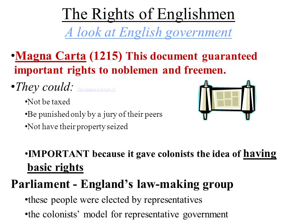 The Rights of Englishmen A look at English government