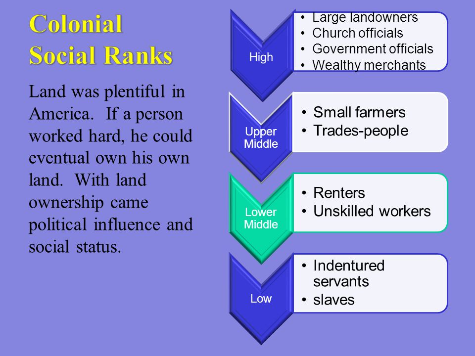 Colonial Social Ranks High. Large landowners. Church officials. Government officials. Wealthy merchants.