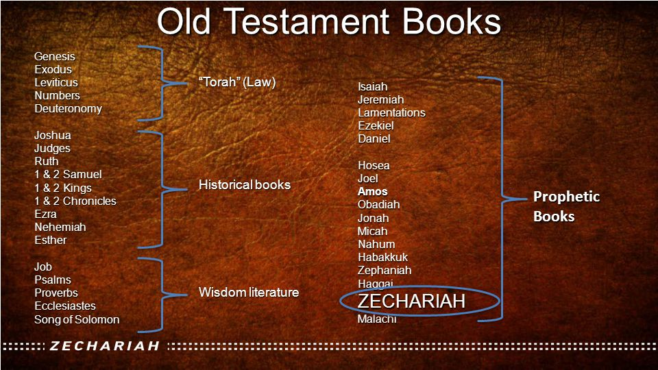 Old Testament Books ZECHARIAH Prophetic Books Torah (Law)