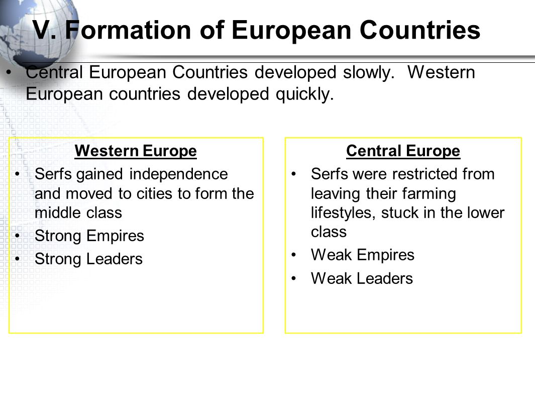 V. Formation of European Countries