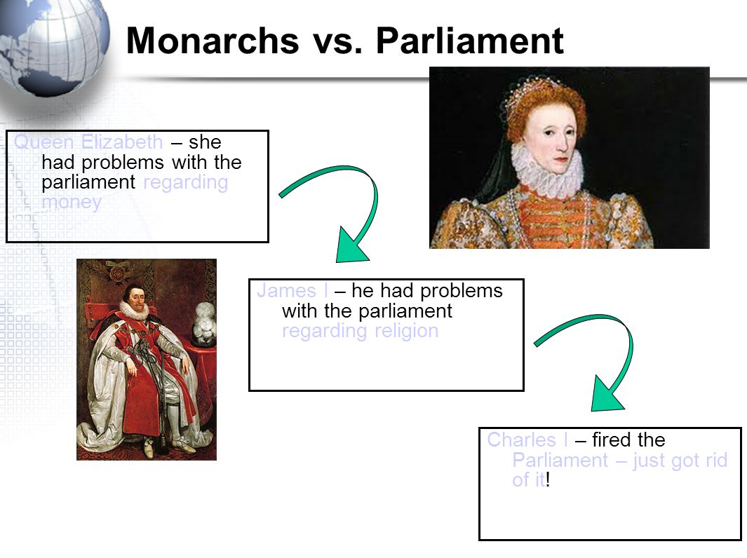 Monarchs vs. Parliament