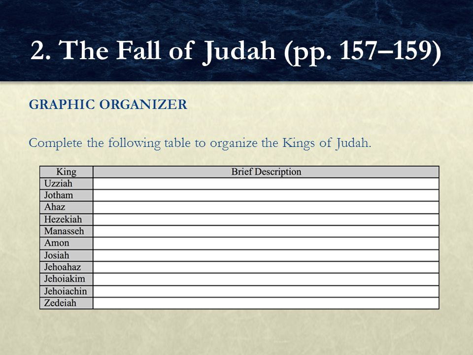 2. The Fall of Judah (pp.