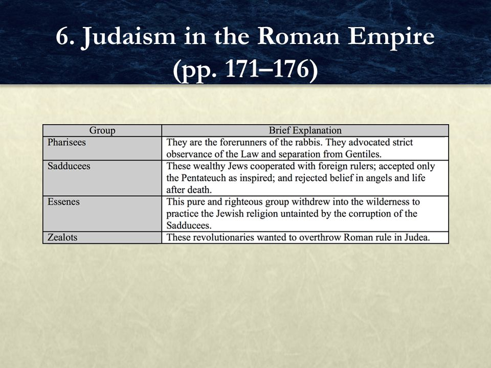 6. Judaism in the Roman Empire (pp. 171–176)