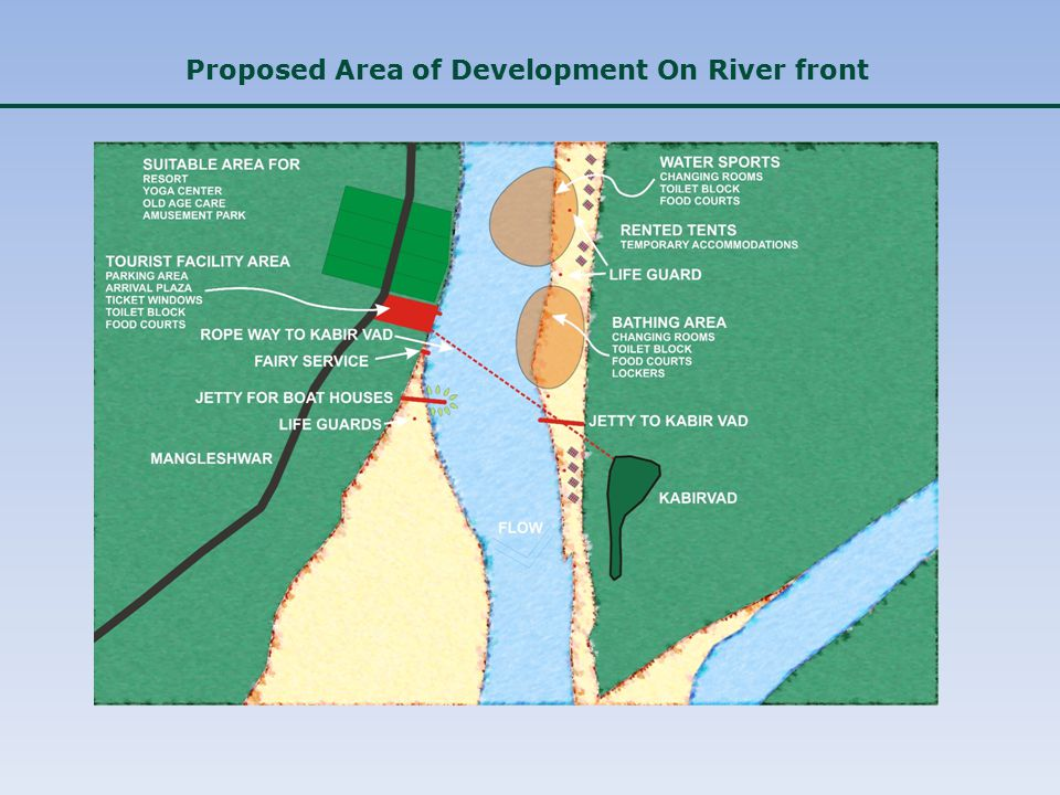 Proposed Area of Development On River front