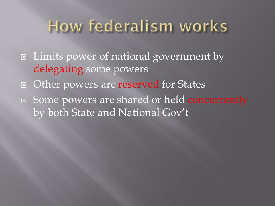 How federalism works Limits power of national government by delegating some powers. Other powers are reserved for States.