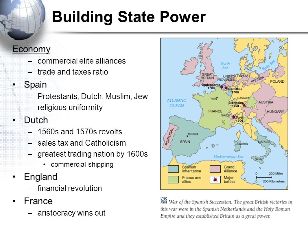 Building State Power Economy Spain Dutch England France