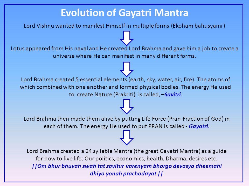 Evolution of Gayatri Mantra